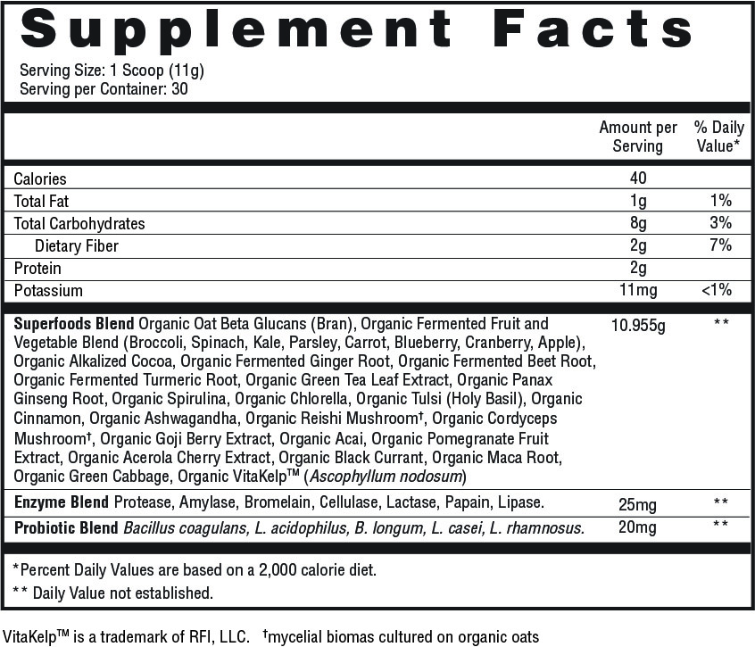 Supplement Facts Image